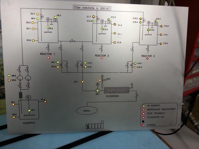 Schemas Filter installatie